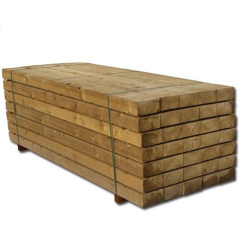 Garden Railway Sleepers Tanalised Brown 2.4m